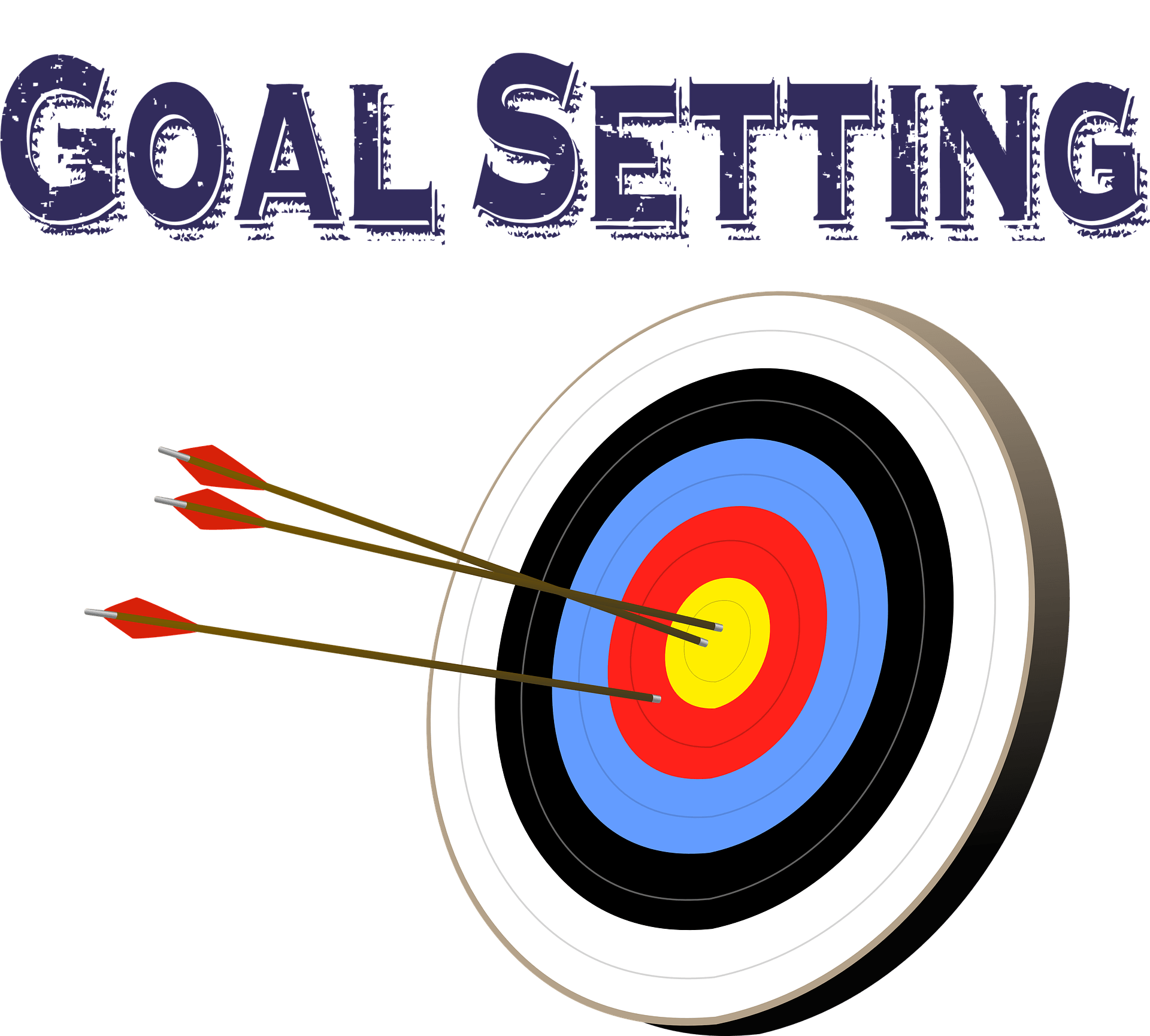 All About Setting Annual Goals